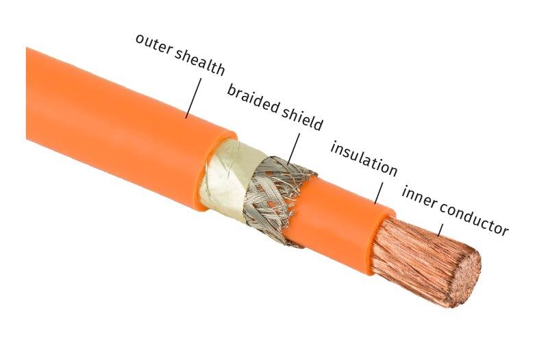 Cross section through a HV cable