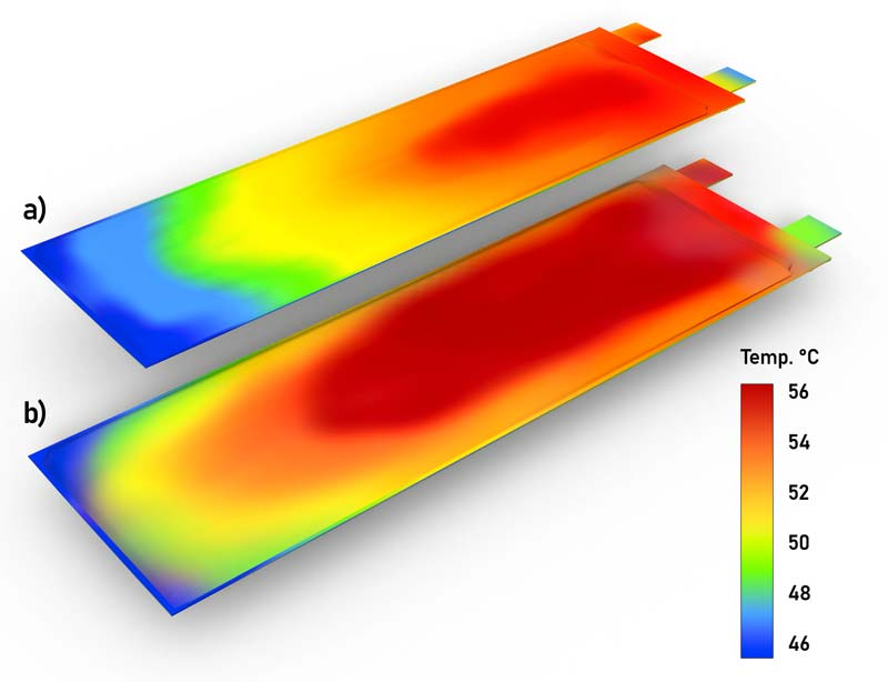Surface temperatures of pouch cells in simulation and measurement